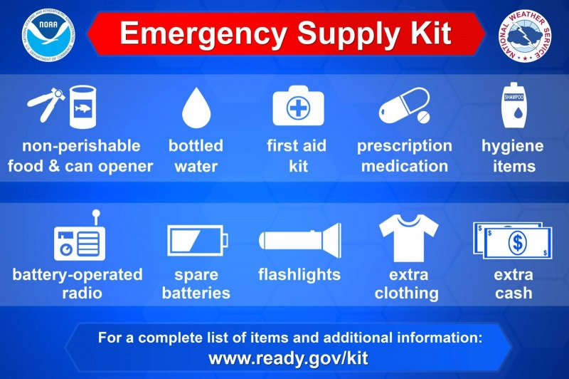 An infographic depicting emergency plan supplies: non-perishable food and a can opener, bottled water, first aid kit, prescription medication,  spare batteries, cash, extra clothing, flashlight, and more.