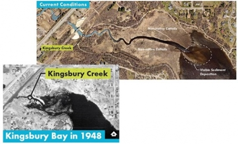 Two photos side by side, one depicting Kingsbury Bay in 1948, and the other depicting current day Kingsbury Bay.